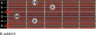B add(m3) for guitar on frets x, 2, 1, x, 3, 2