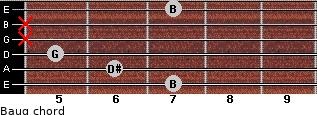Baug for guitar on frets 7, 6, 5, x, x, 7