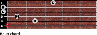 Baug for guitar on frets x, 2, 1, 0, 0, 3