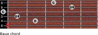 Baug for guitar on frets x, 2, 1, 0, 4, 3