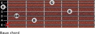 Baug for guitar on frets x, 2, 1, 4, 0, 3