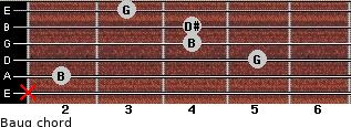 Baug for guitar on frets x, 2, 5, 4, 4, 3