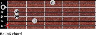 Baug6 for guitar on frets x, 2, 1, 1, 0, 3