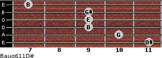 Baug6/11/D# for guitar on frets 11, 10, 9, 9, 9, 7