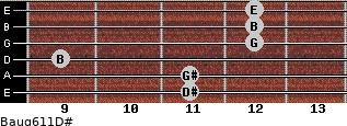 Baug6/11/D# for guitar on frets 11, 11, 9, 12, 12, 12