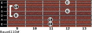 Baug6/11/D# for guitar on frets 11, 11, 9, 12, 9, 12