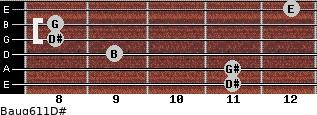 Baug6/11/D# for guitar on frets 11, 11, 9, 8, 8, 12
