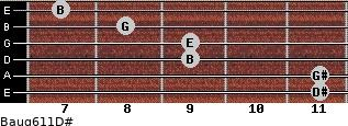 Baug6/11/D# for guitar on frets 11, 11, 9, 9, 8, 7