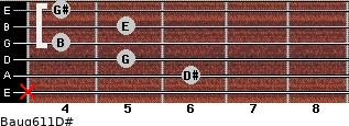 Baug6/11/D# for guitar on frets x, 6, 5, 4, 5, 4