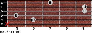 Baug6/11/D# for guitar on frets x, 6, 5, 9, 9, 7