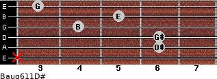 Baug6/11/D# for guitar on frets x, 6, 6, 4, 5, 3