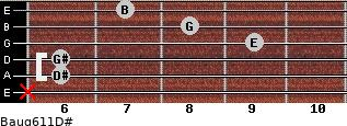 Baug6/11/D# for guitar on frets x, 6, 6, 9, 8, 7