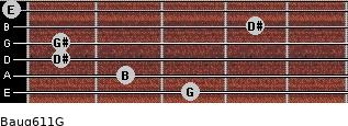 Baug6/11/G for guitar on frets 3, 2, 1, 1, 4, 0