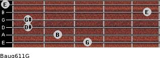 Baug6/11/G for guitar on frets 3, 2, 1, 1, 5, 0