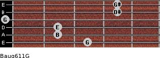 Baug6/11/G for guitar on frets 3, 2, 2, 0, 4, 4