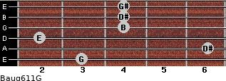 Baug6/11/G for guitar on frets 3, 6, 2, 4, 4, 4