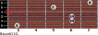 Baug6/11/G for guitar on frets 3, 6, 6, x, 5, 7