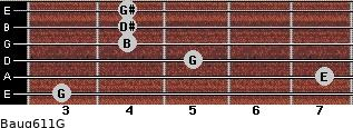Baug6/11/G for guitar on frets 3, 7, 5, 4, 4, 4