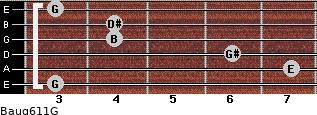 Baug6/11/G for guitar on frets 3, 7, 6, 4, 4, 3