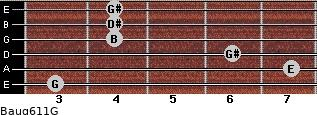 Baug6/11/G for guitar on frets 3, 7, 6, 4, 4, 4