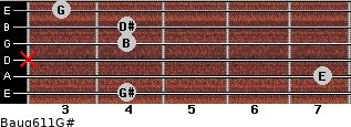 Baug6/11/G# for guitar on frets 4, 7, x, 4, 4, 3
