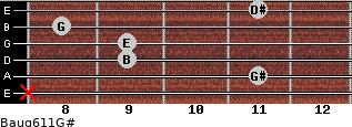 Baug6/11/G# for guitar on frets x, 11, 9, 9, 8, 11