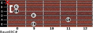 Baug6/9/C# for guitar on frets 9, 11, 9, 8, 8, x
