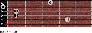 Baug6/9/C# for guitar on frets x, 4, 1, 1, 0, 3