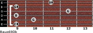 Baug6/9/Db for guitar on frets 9, 10, 9, 12, 9, 11
