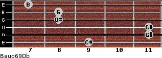 Baug6/9/Db for guitar on frets 9, 11, 11, 8, 8, 7