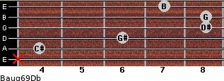 Baug6/9/Db for guitar on frets x, 4, 6, 8, 8, 7