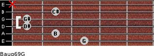 Baug6/9/G for guitar on frets 3, 2, 1, 1, 2, x