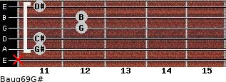 Baug6/9/G# for guitar on frets x, 11, 11, 12, 12, 11