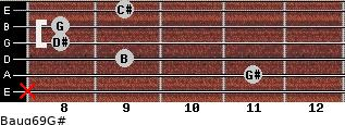 Baug6/9/G# for guitar on frets x, 11, 9, 8, 8, 9
