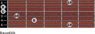 Baug6/Ab for guitar on frets 4, 2, 1, 0, 0, 4