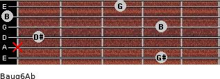 Baug6/Ab for guitar on frets 4, x, 1, 4, 0, 3