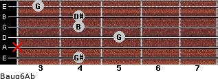 Baug6/Ab for guitar on frets 4, x, 5, 4, 4, 3