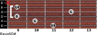 Baug6/D# for guitar on frets 11, 10, 9, 12, 9, x