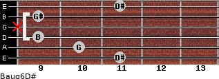 Baug6/D# for guitar on frets 11, 10, 9, x, 9, 11