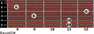 Baug6/D# for guitar on frets 11, 11, 9, 12, 8, x