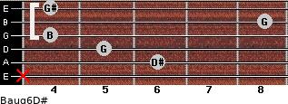Baug6/D# for guitar on frets x, 6, 5, 4, 8, 4
