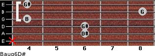 Baug6/D# for guitar on frets x, 6, 6, 4, 8, 4