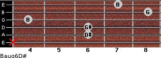Baug6/D# for guitar on frets x, 6, 6, 4, 8, 7