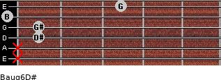 Baug6/D# for guitar on frets x, x, 1, 1, 0, 3