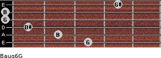 Baug6/G for guitar on frets 3, 2, 1, 0, 0, 4