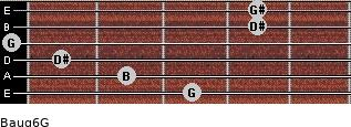 Baug6/G for guitar on frets 3, 2, 1, 0, 4, 4