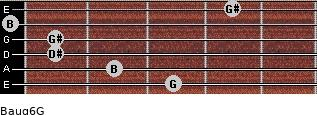 Baug6/G for guitar on frets 3, 2, 1, 1, 0, 4