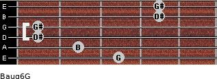 Baug6/G for guitar on frets 3, 2, 1, 1, 4, 4