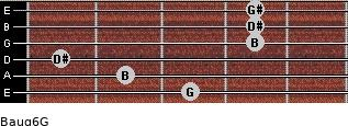 Baug6/G for guitar on frets 3, 2, 1, 4, 4, 4
