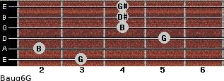 Baug6/G for guitar on frets 3, 2, 5, 4, 4, 4